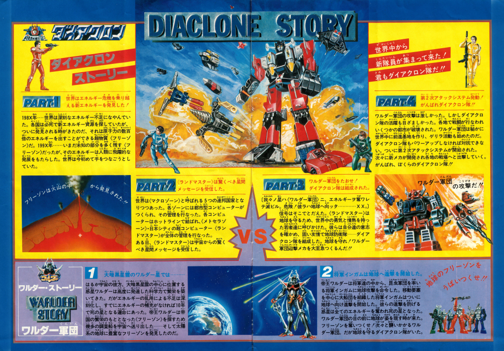 1981 Diaclone Catalog Page 3 - 4